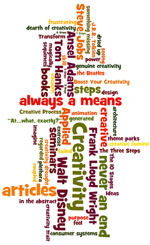 Article-1-wordle-vert